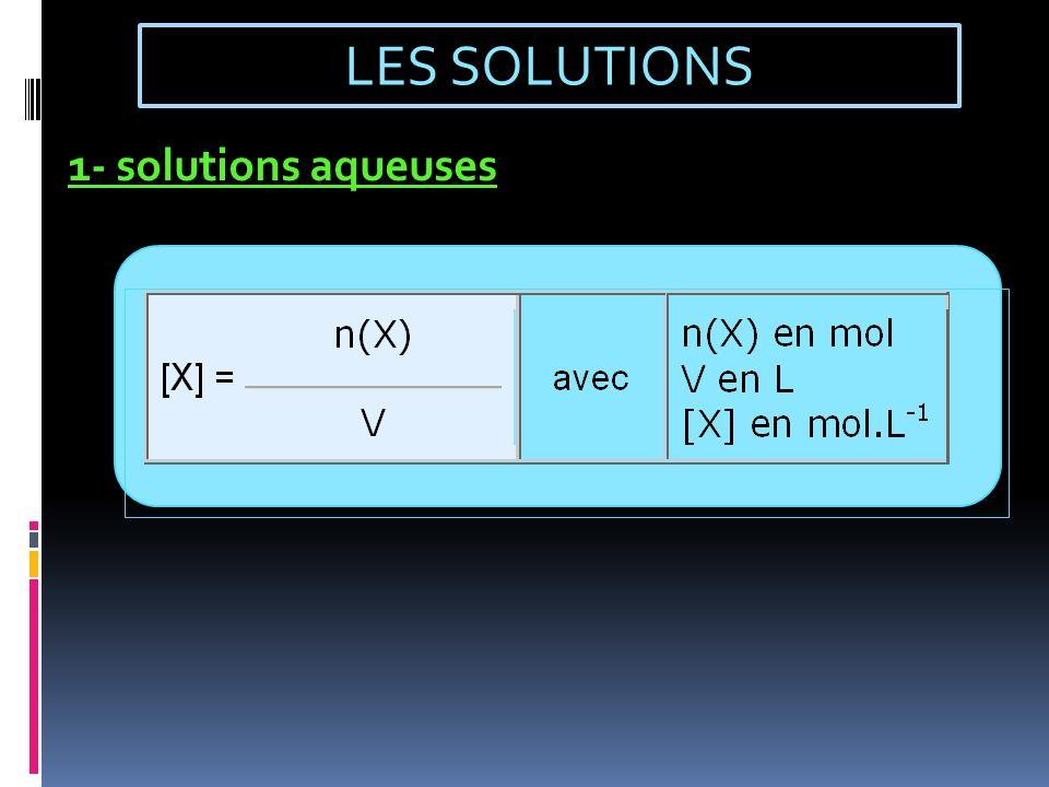 LES SOLUTIONS 1- solutions aqueuses