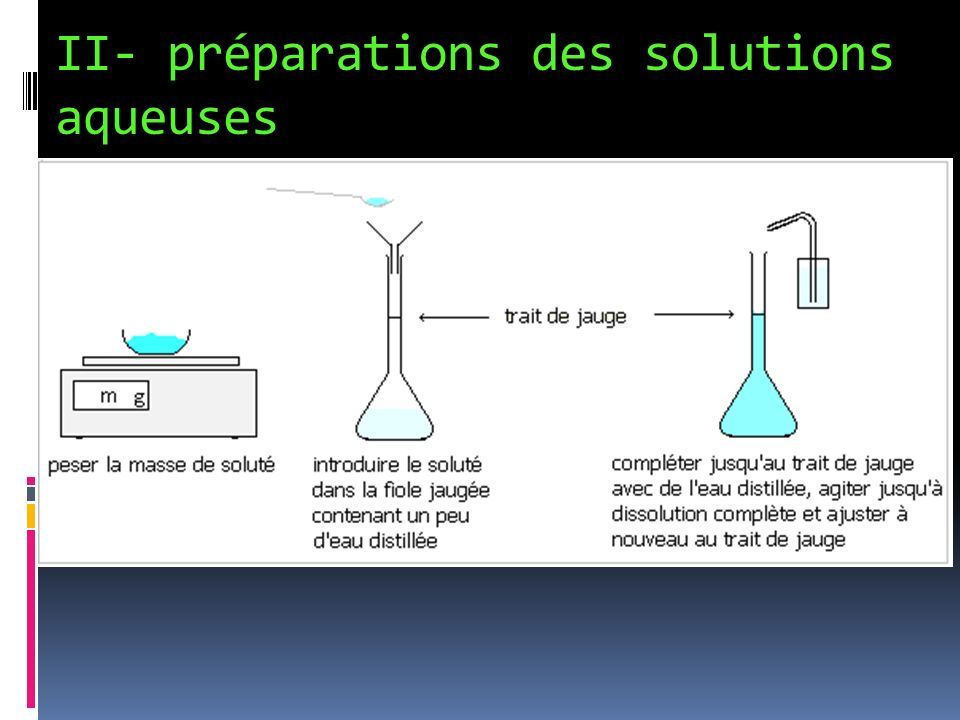 II- préparations des solutions aqueuses