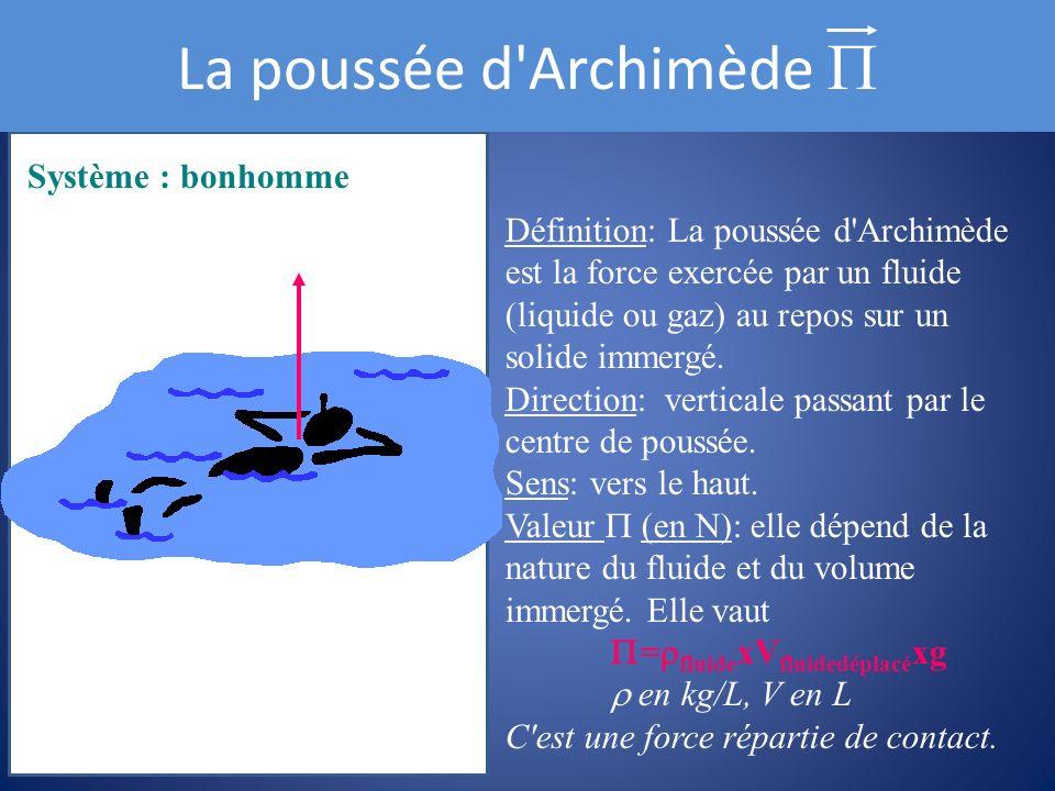 La poussée d Archimède 