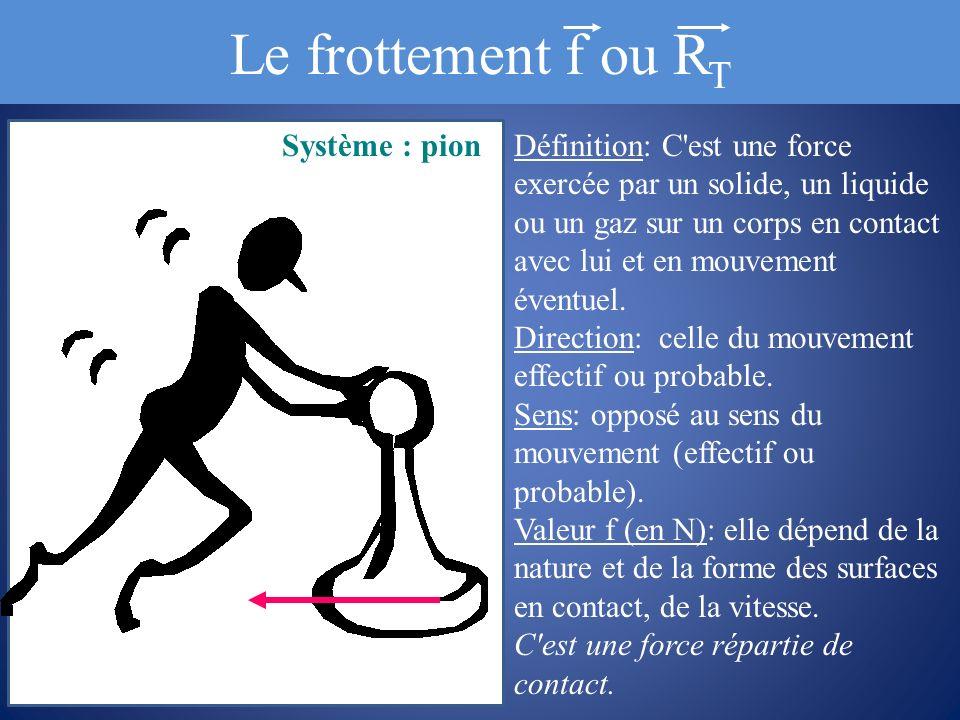 Le frottement f ou RT Système : pion