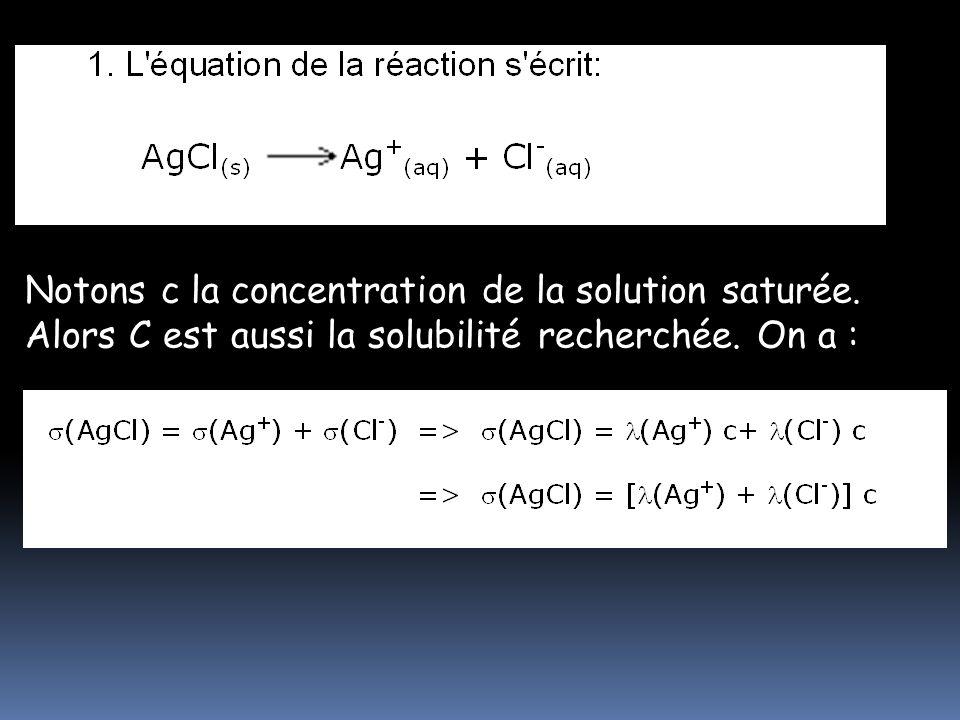 1. L équation de la réaction s écrit: