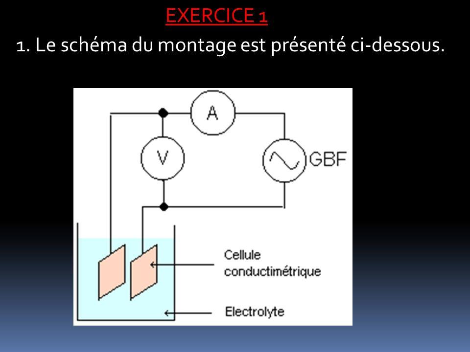 EXERCICE 1 1. Le schéma du montage est présenté ci-dessous.