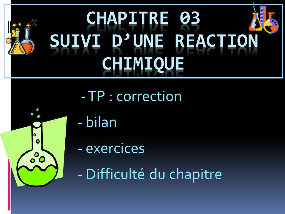 Chapitre 03 SUIVI D'une reaction chimique