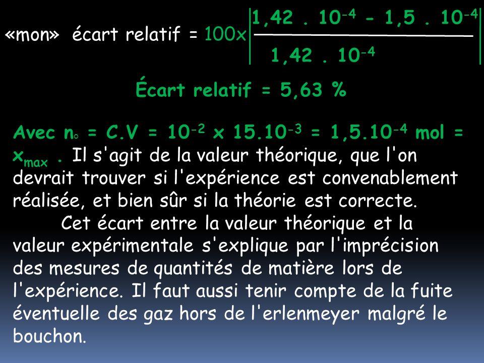1,42 . 10-4 - 1,5 . 10-4 «mon» écart relatif = 100x. 1,42 . 10-4. Écart relatif = 5,63 %