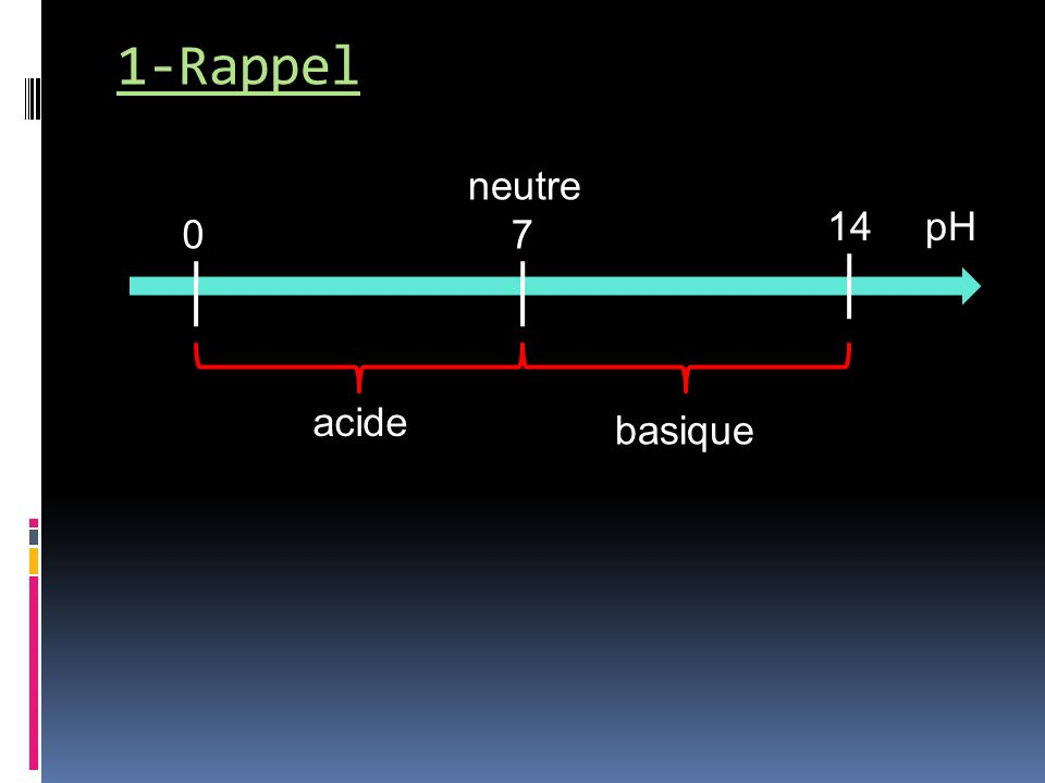 1-Rappel neutre 14 pH 7 acide basique