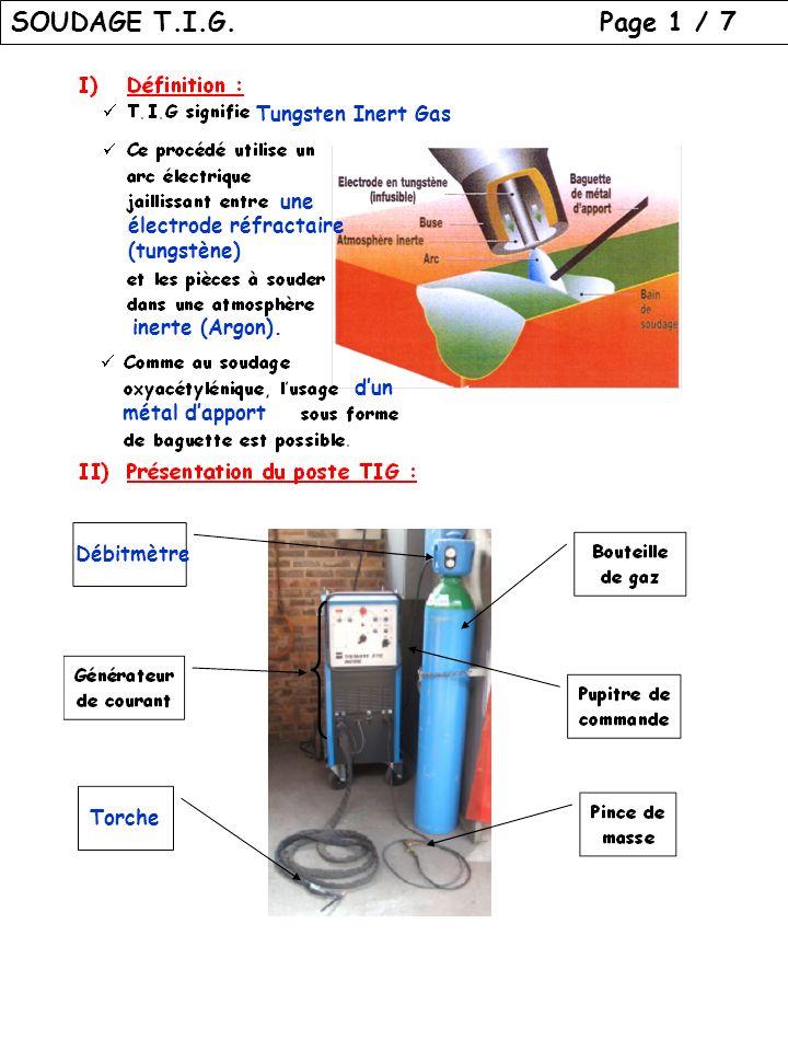 SOUDAGE T.I.G. Page 1 / 7 Tungsten Inert Gas une électrode réfractaire