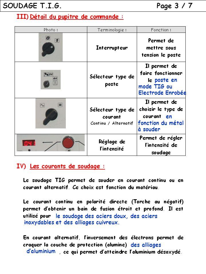 SOUDAGE T.I.G. Page 3 / 7 poste en mode TIG ou Electrode Enrobée en