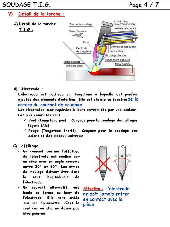 SOUDAGE T.I.G. Page 4 / 7 de la nature du courant de soudage