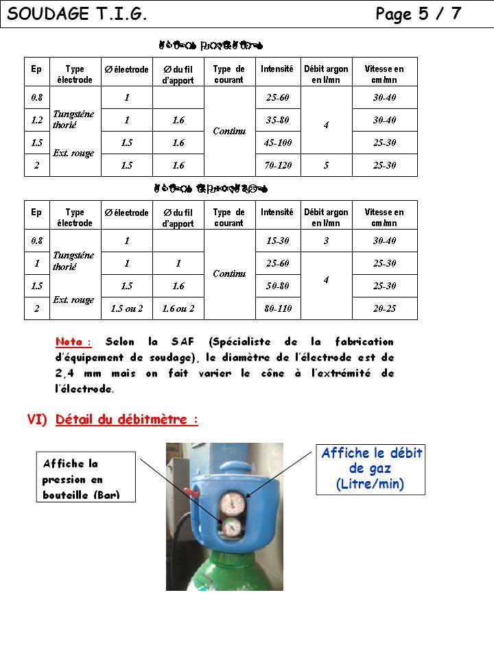 Affiche le débit de gaz (Litre/min)