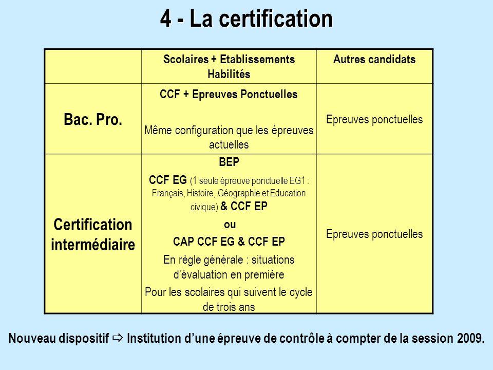 4 - La certification Bac. Pro. Certification intermédiaire
