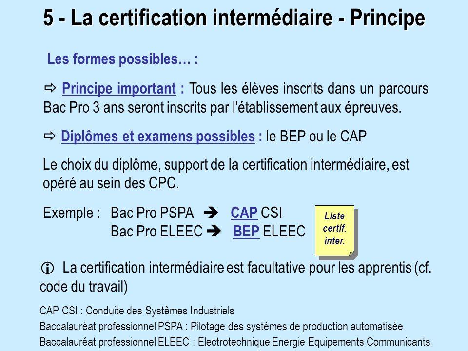 5 - La certification intermédiaire - Principe