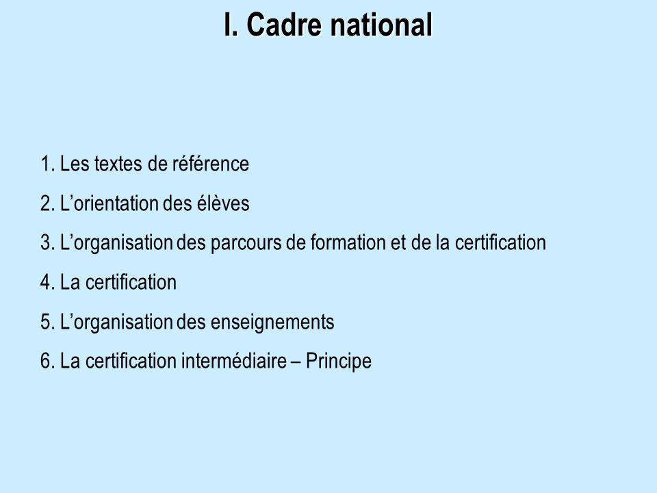 I. Cadre national 1. Les textes de référence