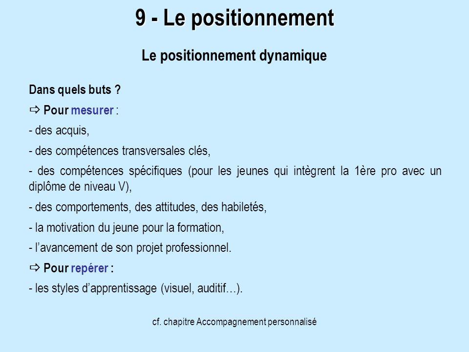 Le positionnement dynamique