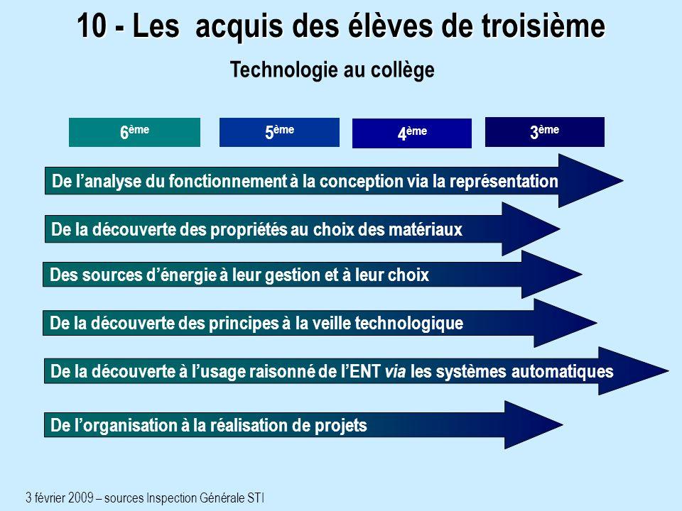 10 - Les acquis des élèves de troisième Technologie au collège
