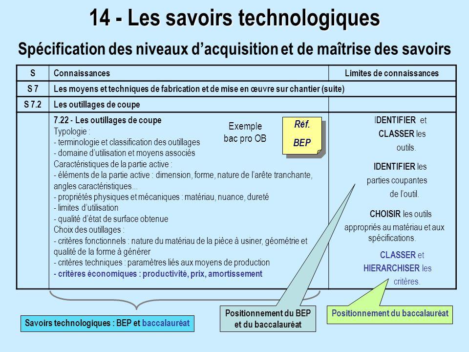 14 - Les savoirs technologiques