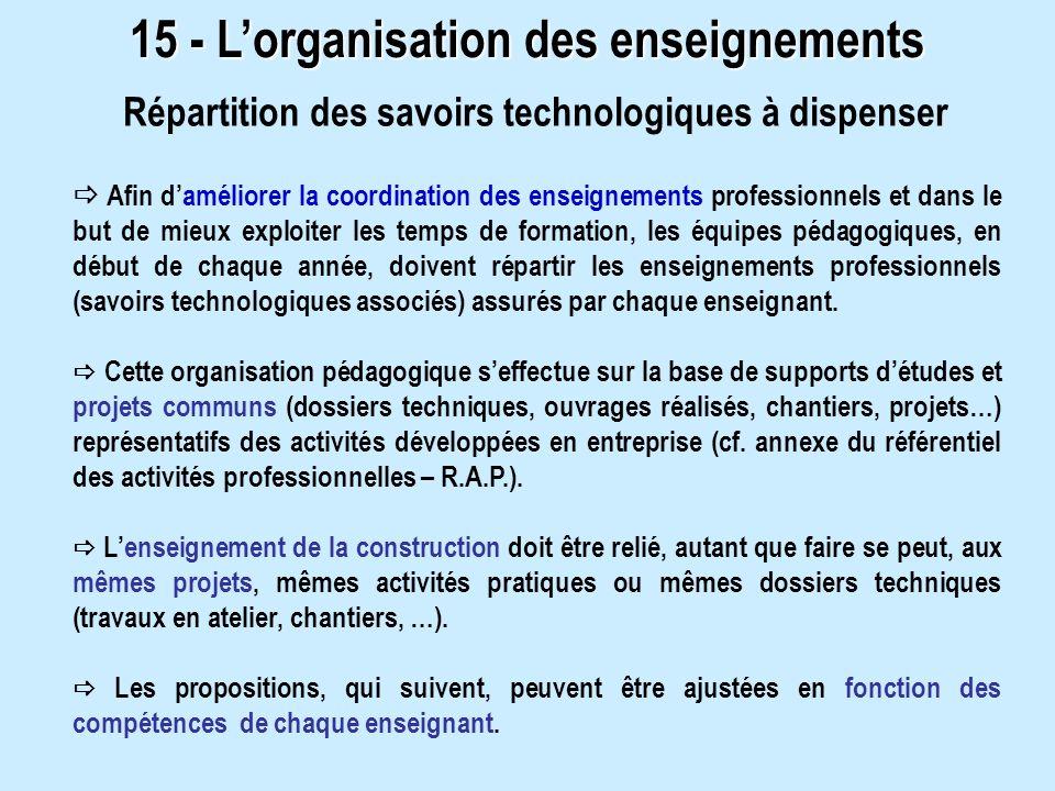 15 - L'organisation des enseignements