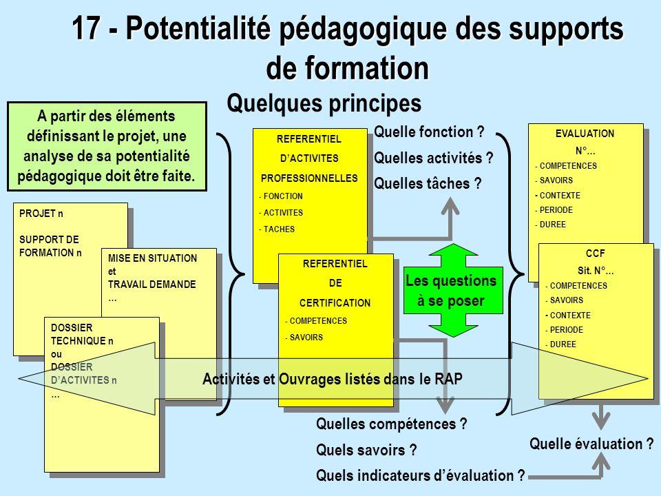 17 - Potentialité pédagogique des supports de formation