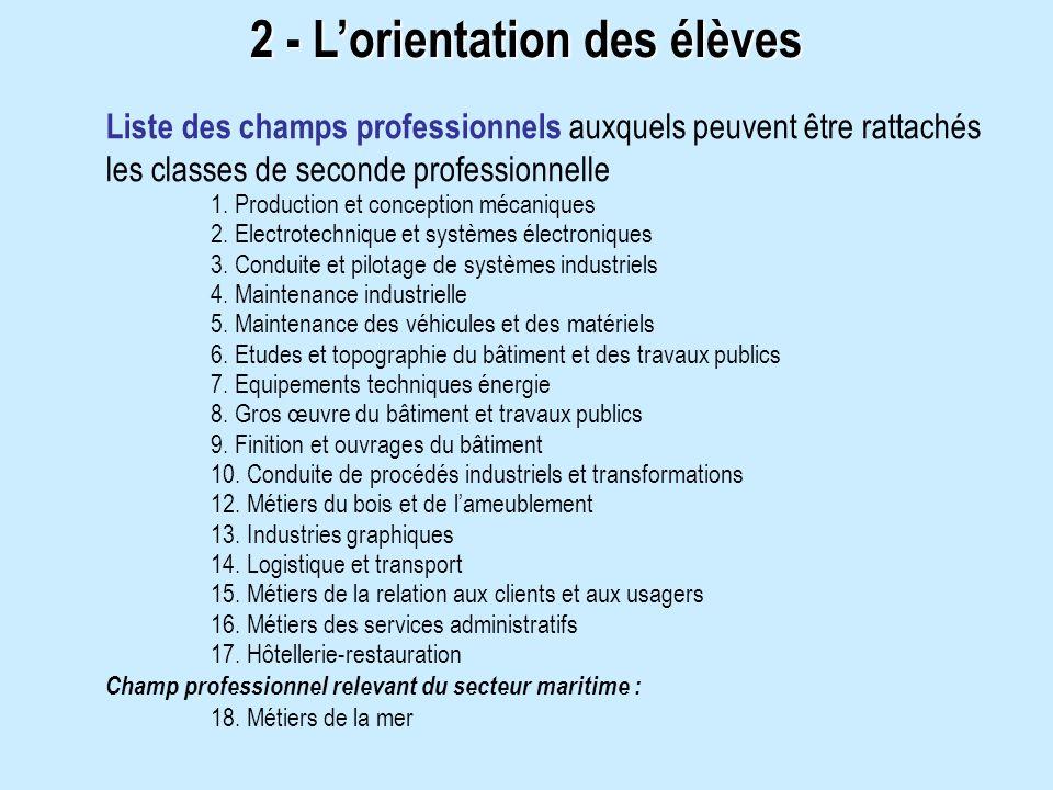 2 - L'orientation des élèves