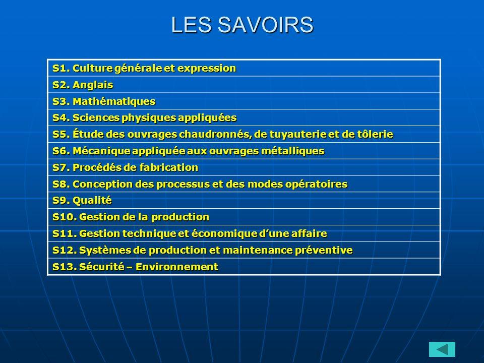 LES SAVOIRS S1. Culture générale et expression S2. Anglais