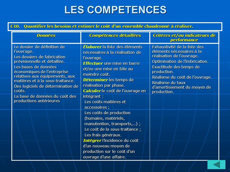 Compétences détaillées Critères et/ou indicateurs de performance