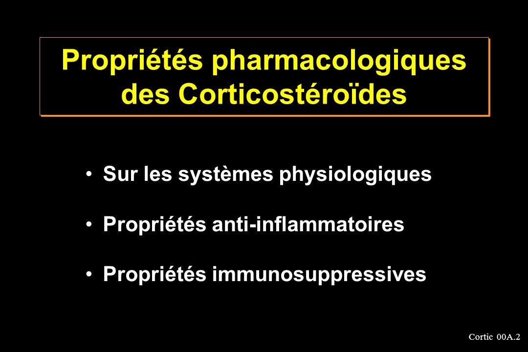 Propriétés pharmacologiques des Corticostéroïdes