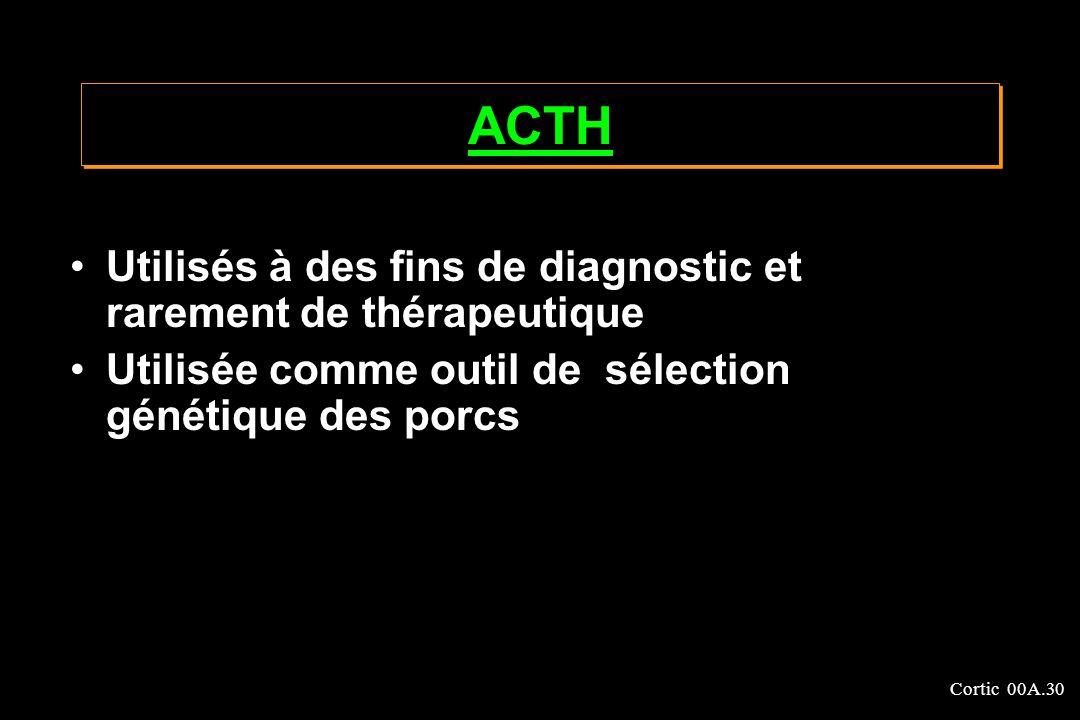 ACTH Utilisés à des fins de diagnostic et rarement de thérapeutique