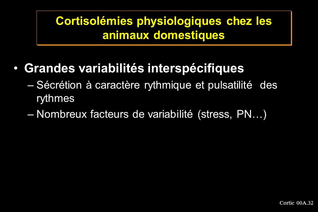 Cortisolémies physiologiques chez les animaux domestiques