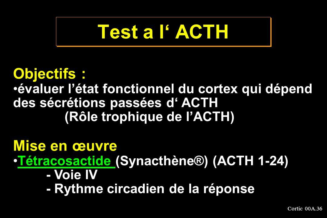 Test a l' ACTH Objectifs : Mise en œuvre