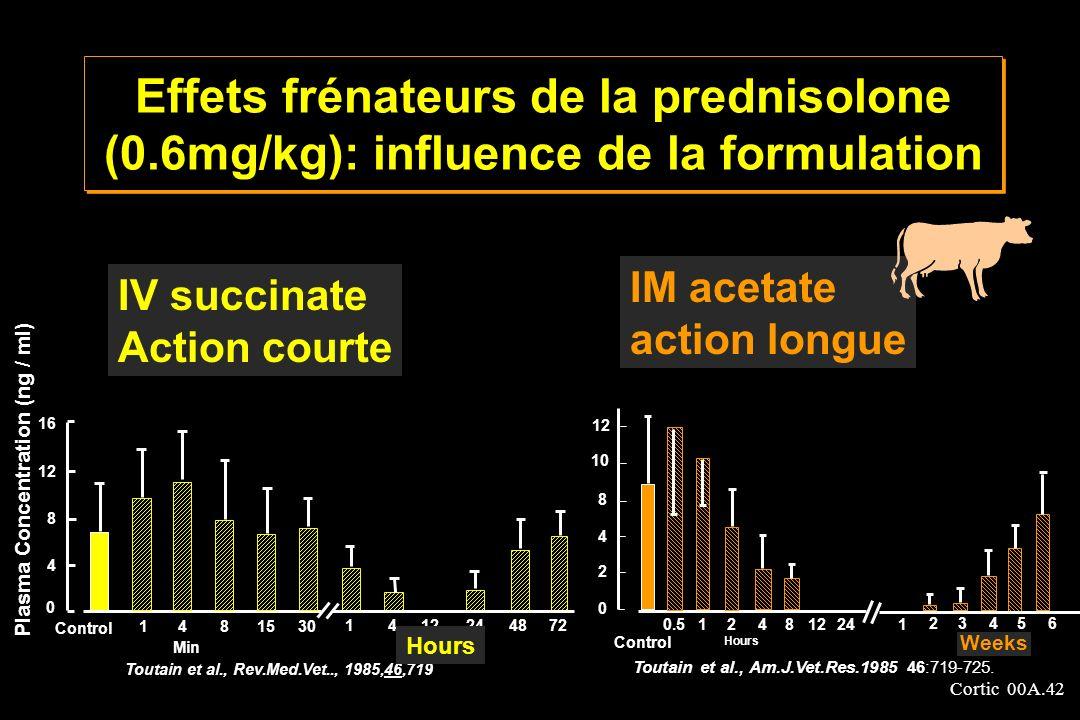 Effets frénateurs de la prednisolone (0