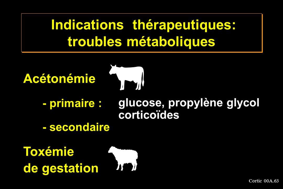 Indications thérapeutiques: troubles métaboliques