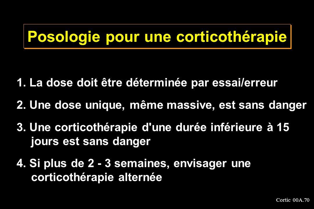 Posologie pour une corticothérapie