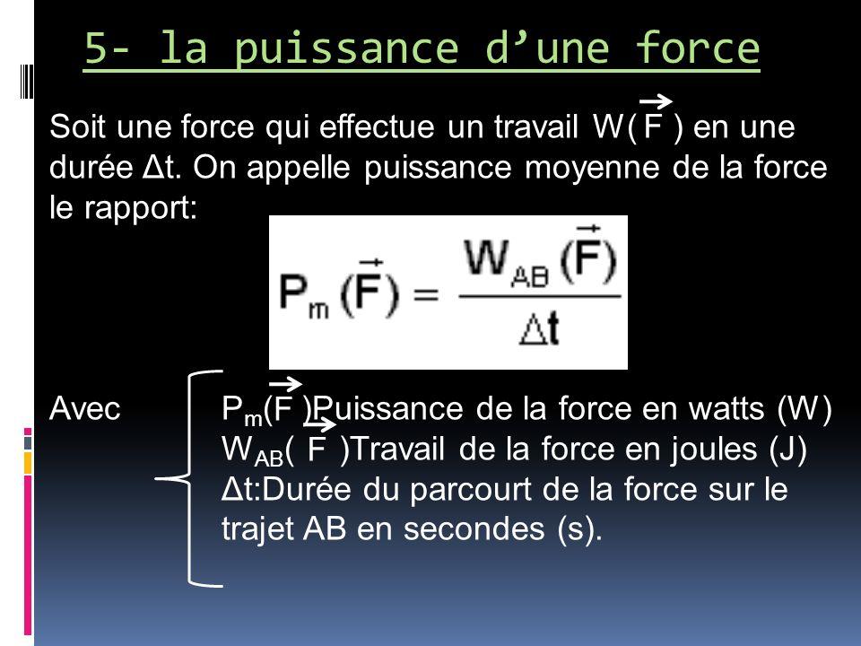 5- la puissance d'une force