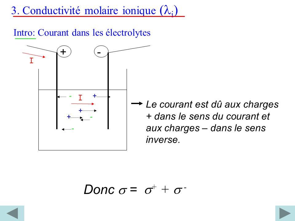 Donc s = s+ + s - 3. Conductivité molaire ionique (li) + -