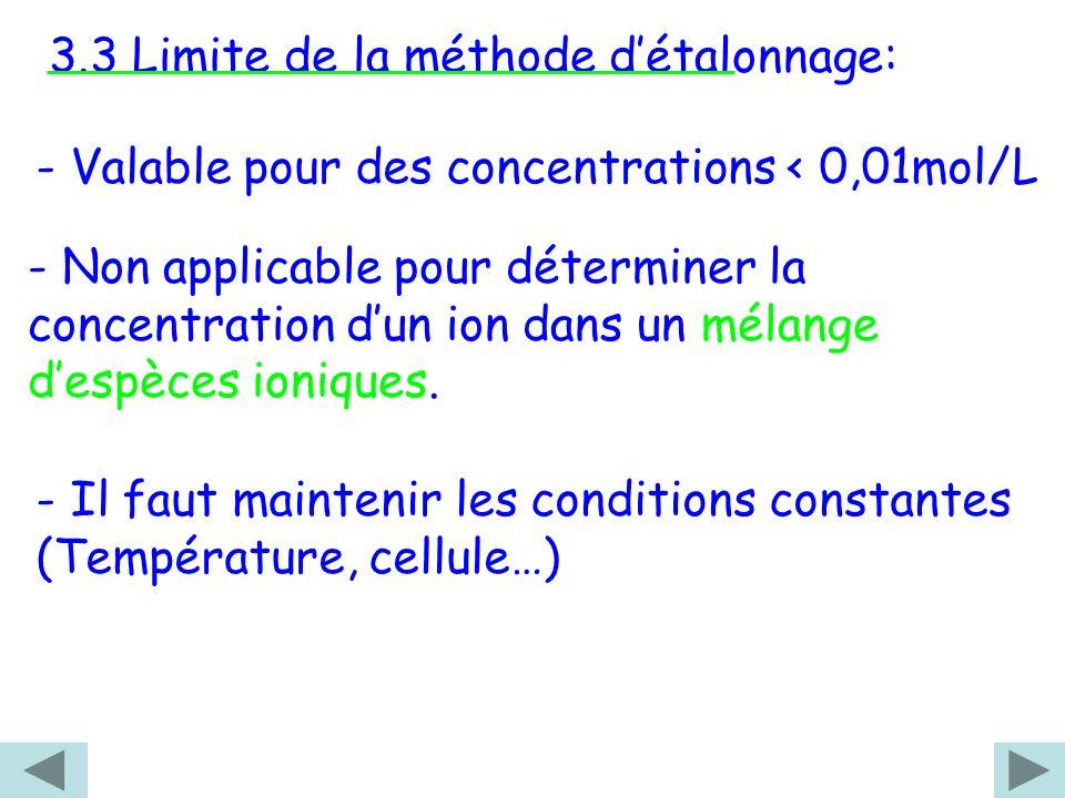 3.3 Limite de la méthode d'étalonnage: