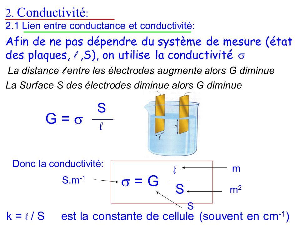 G = s s = G S l l S 2. Conductivité: