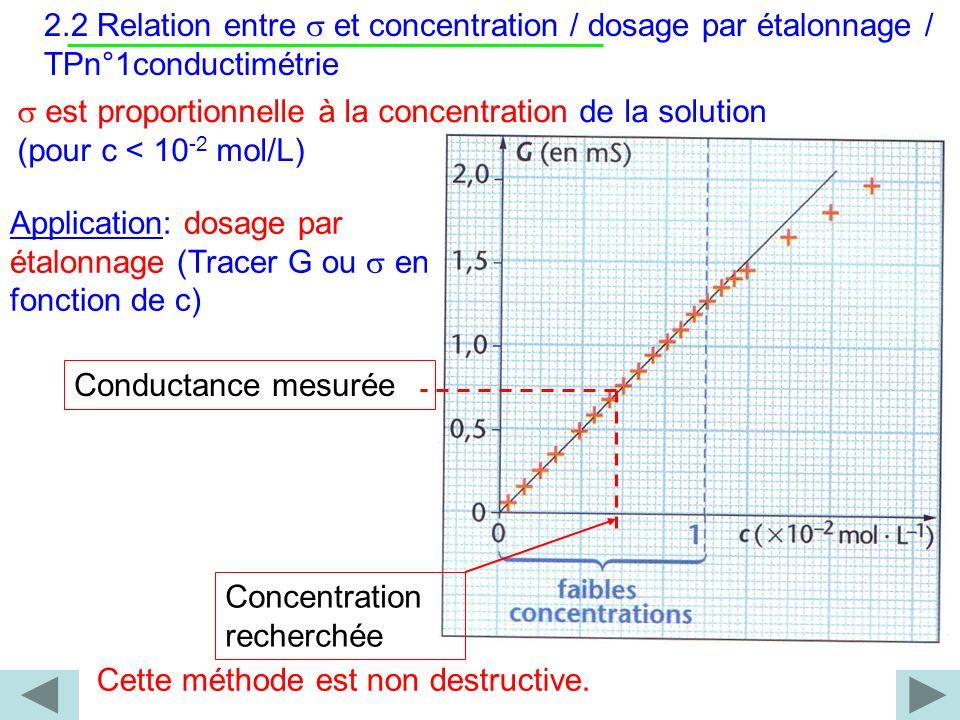 2.2 Relation entre s et concentration / dosage par étalonnage / TPn°1conductimétrie