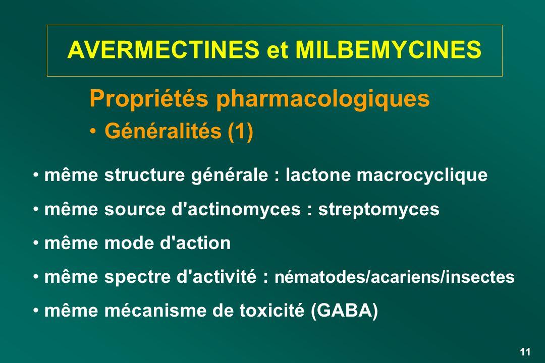 AVERMECTINES et MILBEMYCINES