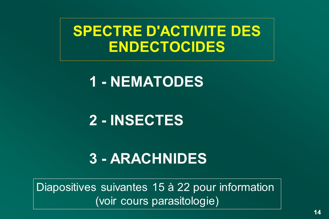 SPECTRE D ACTIVITE DES ENDECTOCIDES