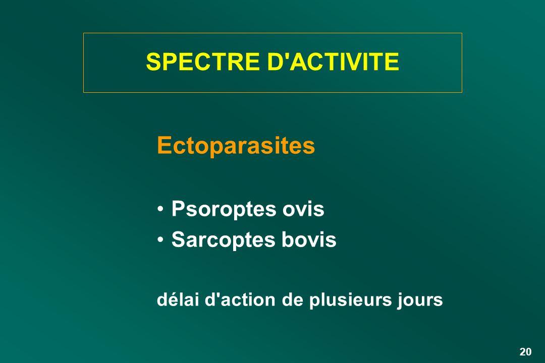 SPECTRE D ACTIVITE Ectoparasites Psoroptes ovis Sarcoptes bovis