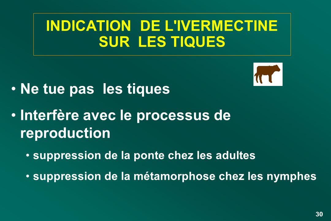 INDICATION DE L IVERMECTINE SUR LES TIQUES