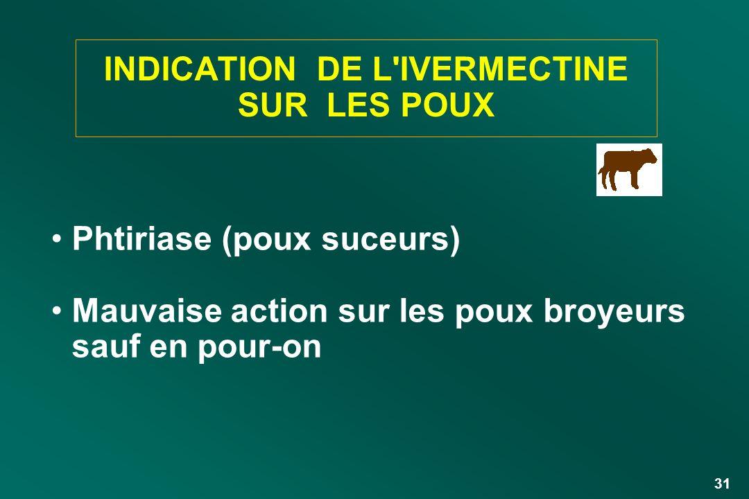 INDICATION DE L IVERMECTINE SUR LES POUX