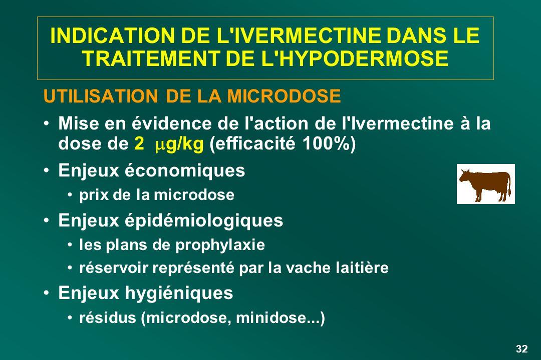 INDICATION DE L IVERMECTINE DANS LE TRAITEMENT DE L HYPODERMOSE