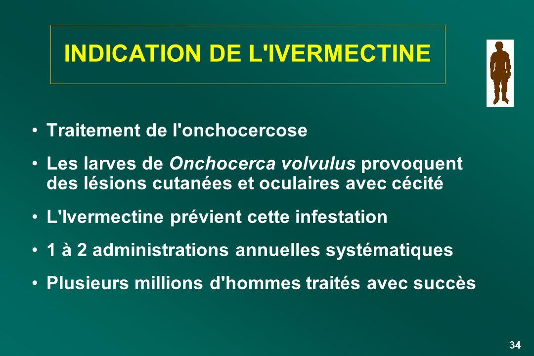 INDICATION DE L IVERMECTINE