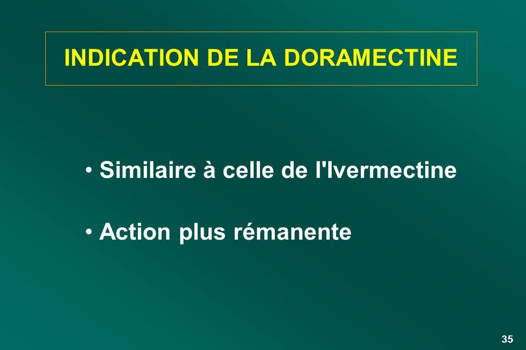 INDICATION DE LA DORAMECTINE