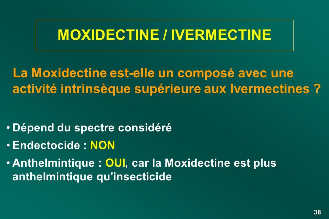 MOXIDECTINE / IVERMECTINE