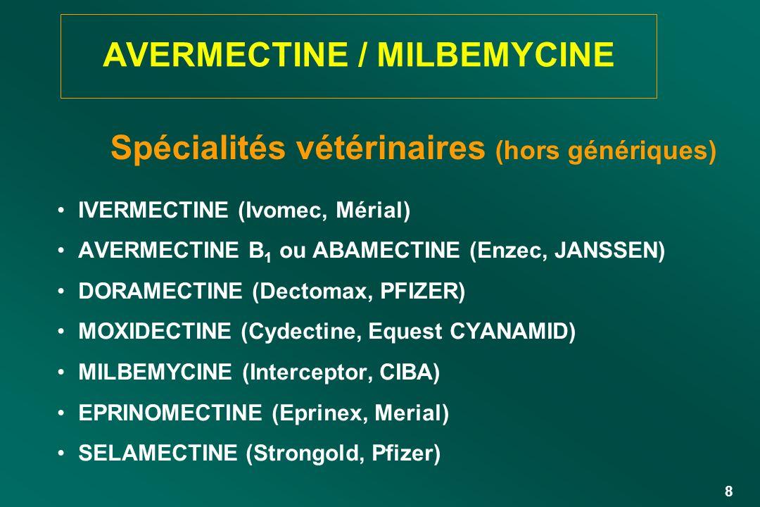 AVERMECTINE / MILBEMYCINE