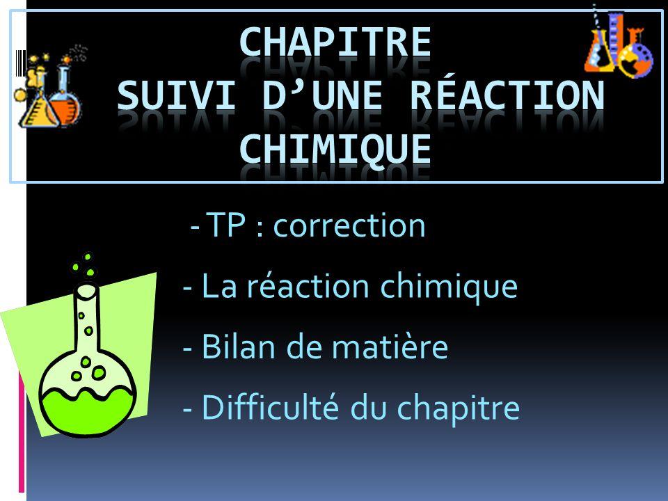 Chapitre Suivi d'une réaction chimique