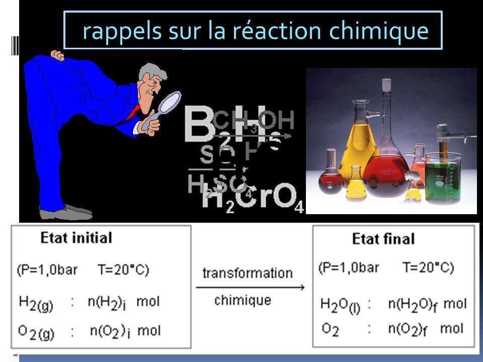 rappels sur la réaction chimique