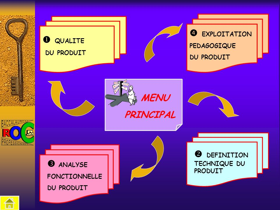  DEFINITION TECHNIQUE DU PRODUIT  ANALYSE