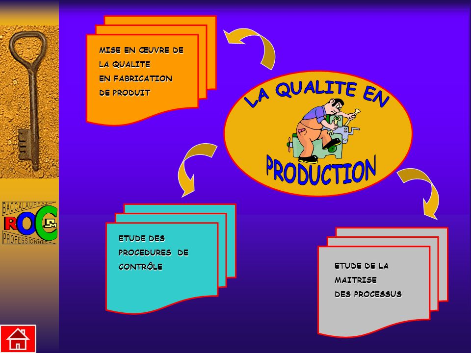 LA QUALITE EN PRODUCTION